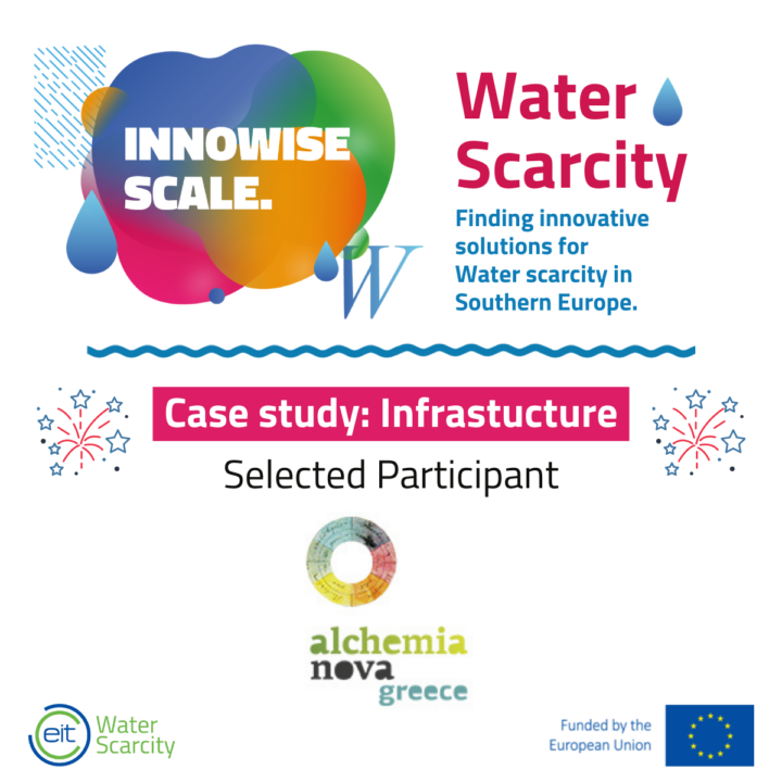 InnoWise Scarcity Competition